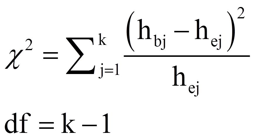 Dissertation chi quadrat test