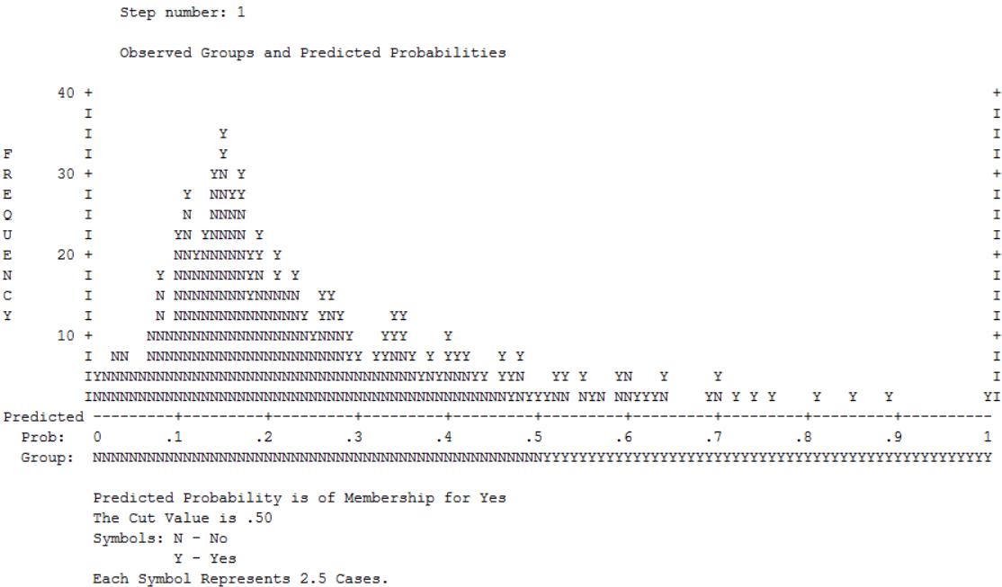 UZH - Methodenberatung - Logistische Regressionsanalyse<br/>