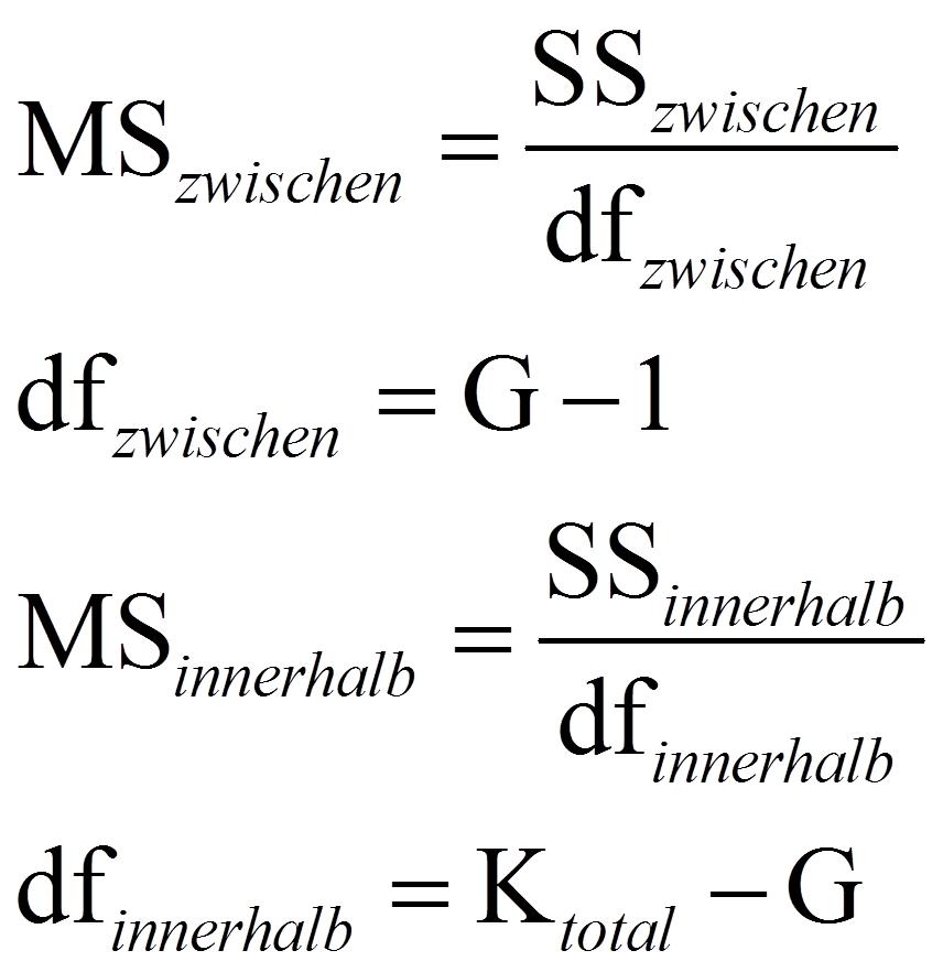 einfluss variablen boxplot